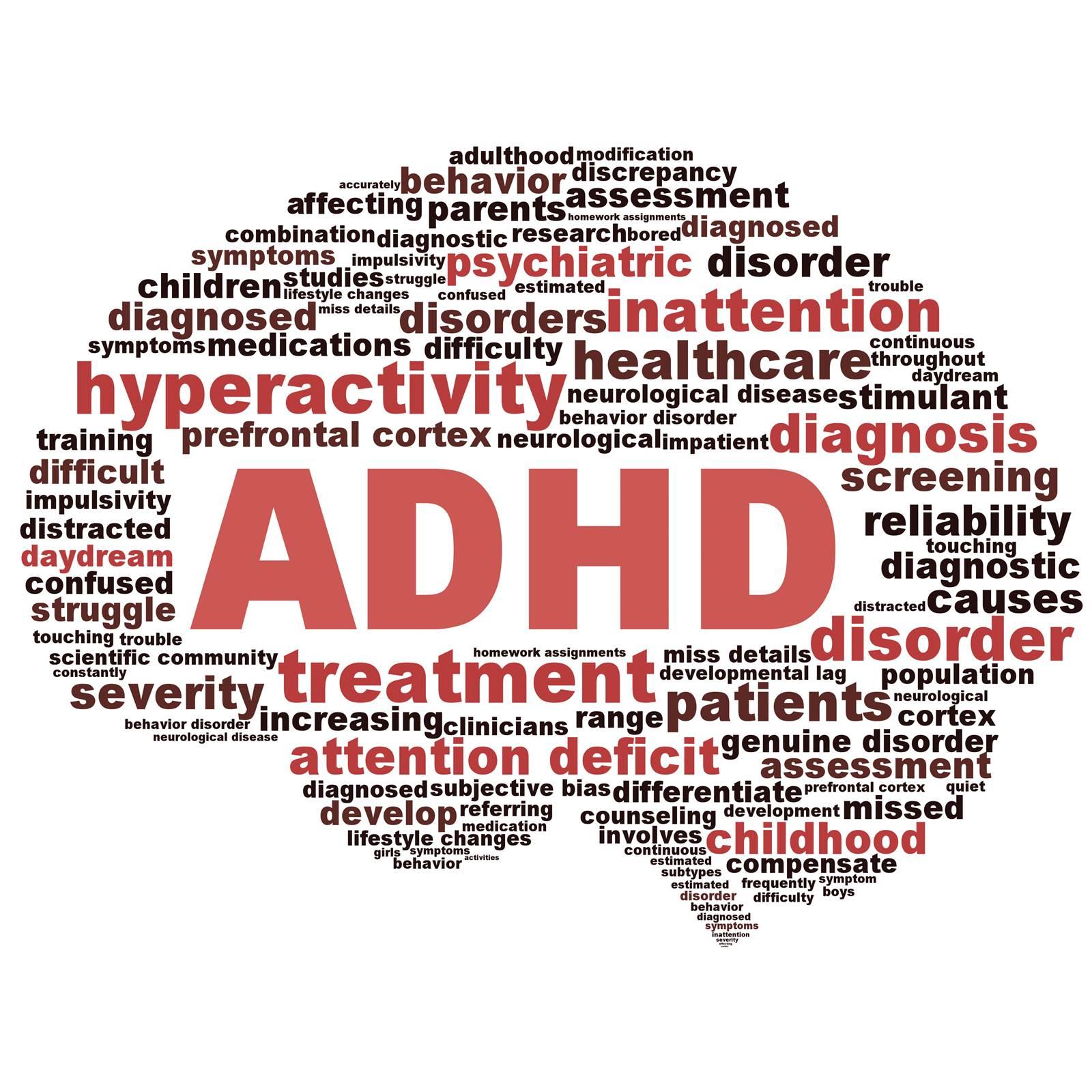 Marijuana And ADHD – ATTENTION TO WELLNESS